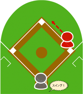 2.打者は空振り。