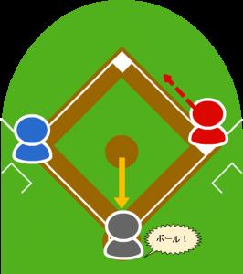 3打者はセーフティバントをしようとしたが、投球はフォークボールでワンバウンドし見送った。