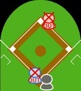 5.3塁走者が本塁でタッチアウトになった。