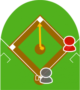 3ピッチャーは捕球位置にいたが、わざと打球に触れずに落球させ、ワンバウンドさせてから拾って二塁に送球した。