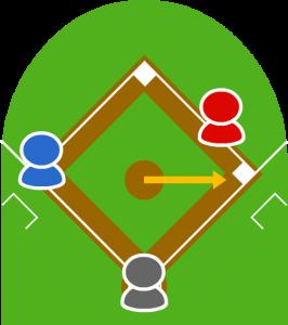 3.ピッチャーは三塁に牽制すると見せかけて一塁に牽制球を投げた。