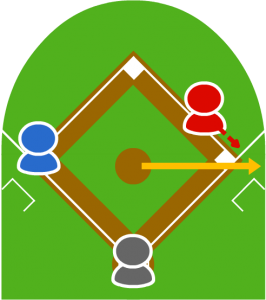 4.1塁走者はヘッドスライディングで一塁に戻ろうとしたが、牽制球はそれてファーストの横を抜けファウルゾーンに転がった。