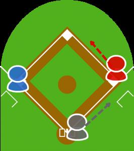 2.打球を見て3塁走者はとどまり、1塁走者は二塁へ向かった