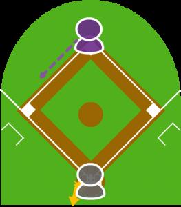 3.それを見た2塁走者は三塁に走った。