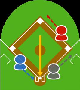 4.二塁ベースの手前にいたセカンドが送球をカットし本塁に送球した。