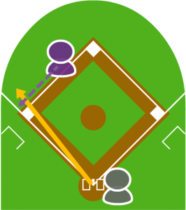 4.ボールを拾ったキャッチャーは三塁に送球したが大きくそれ、レフト前に転がった。