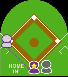 5.2塁走者は三塁もまわり、本塁に到達した。