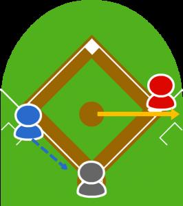 5.3塁走者はそれを見て本塁に向かった。