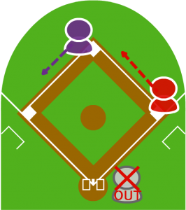 4.それを見て1塁走者と2塁走者がタッチアップせずにそれぞれ先の塁に向かった。