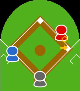 3.1塁走者は帰塁できず、一二塁間で挟まれてしまった。