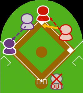 5.セカンドはすぐにボールを拾って送球したが、悪送球になり1塁走者は二塁セーフ。2塁走者も三塁に無事到達した。