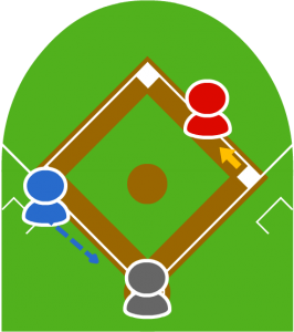 4.1塁走者を追いかけるファーストの様を見て3塁走者は本塁に向かった。