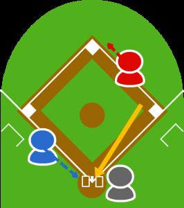 5.それを見たファーストは本塁に送球した。