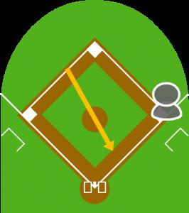 4.ショートはピッチャーに返球したが、送球はそれてピッチャーは捕球できず後ろに転がった。