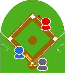 6.今度は3塁走者が本塁手前で挟まれてしまい、捕球したキャッチャーは3塁走者を追いかけた。
