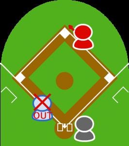 7.ランダウンプレーの末、3塁走者は本塁手前でタッチアウトになった。