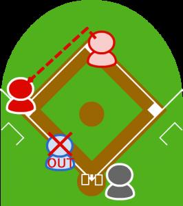 8.その隙に1塁走者は二塁をまわり三塁に向かった。