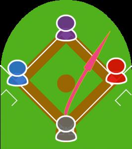 1.打者がセカンド後方にフライを打った。