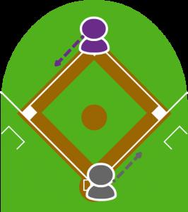 3.2塁走者は三塁に向かい、打者走者も一塁に向かった。