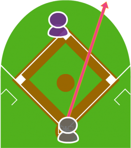 1.打者が右中間に大きなあたりを打った。