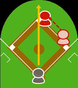 3.キャッチャーは二塁に送球したが高めにそれてセンター前に転がった。