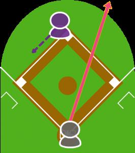 2.2塁走者は打球が抜けると確信し、三塁に向かった。