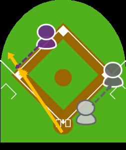 4.キャッチャーはボールを拾い三塁に送球したが少しそれてしまい、サードはこれをグラブで弾いてレフト方向へそらしてしまった。