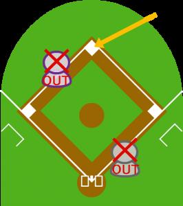4.三塁手前まで来ていた2塁走者は戻れずアウトになった。