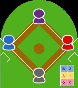 ノーアウト走者満塁 カウント2-1