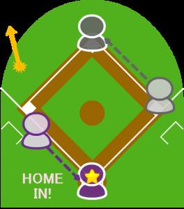 6.カバーに入ったレフトがさらに後ろにそらしてしまい、2塁走者はホームイン。打者走者も二塁に到達した。