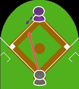 1.打者がショートゴロを打った。