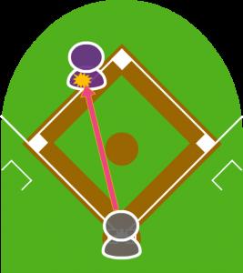 2.その打球が三塁に向かおうとした2塁走者に当たった。