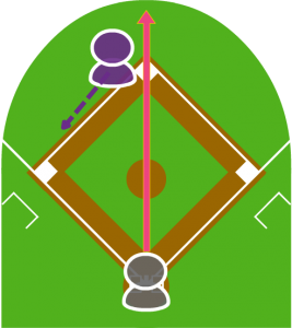 1.打者がセンター前に打った。