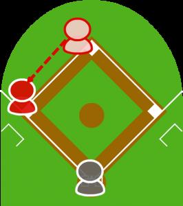 4.1塁走者はそのまま三塁に走り、無事到達した。