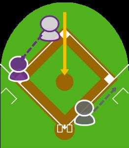 2.2塁走者は三塁で止まったが、センターは本塁に送球した。