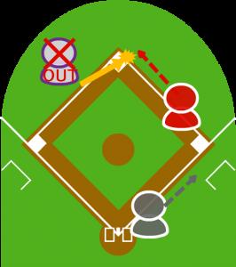 3.続いて二塁に問題のない送球をしたが、セカンドはボールを落としてしまった。