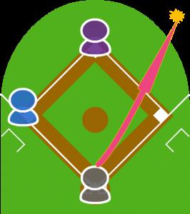 2.ライトがこの打球をグラブに当てて落とした。