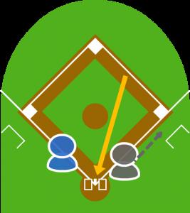3.打球を捕ったセカンドは本塁に送球し、3塁走者は挟まれてしまった。