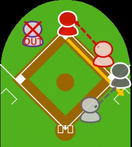 4.1塁走者はセーフとなり、セカンドは一塁に送球した。しかし送球は大きくそれファウルゾーンに転がった。