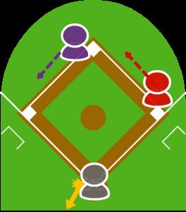 2.投球はワンバウンドし、キャッチャーはこのボールを後ろにそらした。