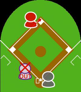 5.三塁をうかがっていた1塁走者は二塁に戻った。
