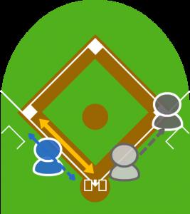 4.キャッチャーは3塁走者を追いかけ三本塁間でランダウンプレーになり、その間に打者走者は一塁に到達。