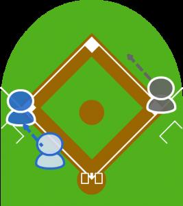 5.3塁走者は粘った末に三塁に戻った。この間に打者走者は二塁に向かった。