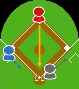 4.3塁走者が本塁に向かう素振りを見せ、セカンドは本塁に送球した。