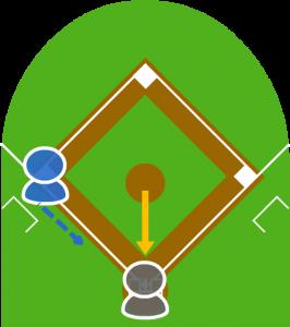 2.投球と同時に3塁走者がスタートした。