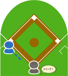 2.打者はバントを試みたが、投球はベースより外側へ大きく外れ、空振りした。