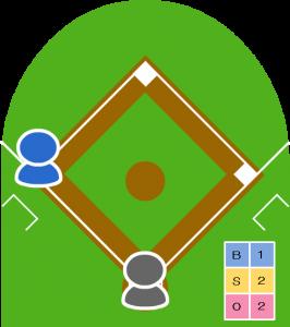 2アウト走者3塁 カウント1-2