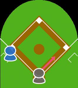 1.打者が一塁手前にゴロを打った。