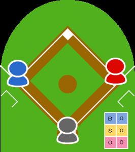 ノーアウト走者1・3塁 カウント0-0