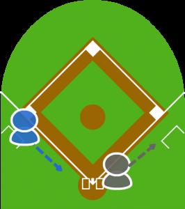 2.捕球したファーストはピッチャーにトスしようとしたが、ピッチャーは一塁カバーに入らなかった。